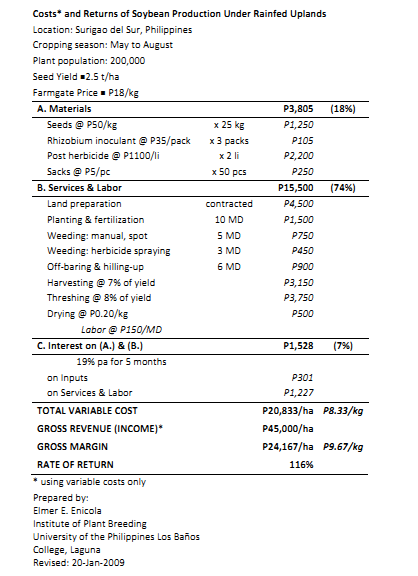 soybean cost and return analysis 1