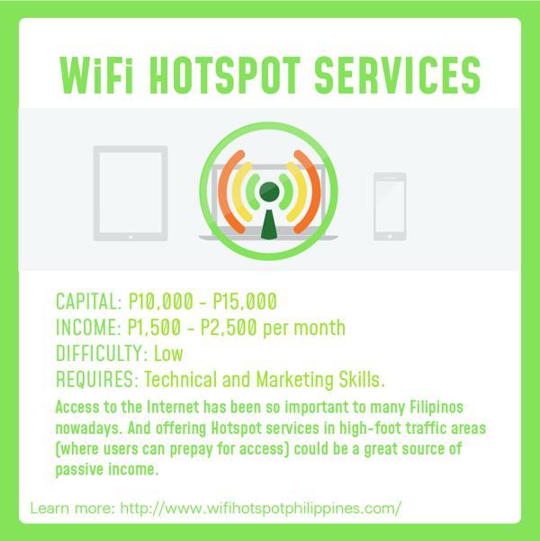 wifi hotspot services