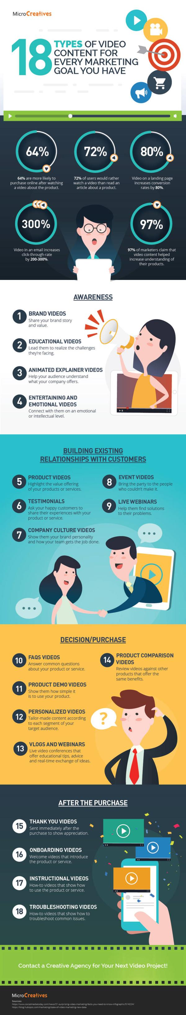 Video Marketing Approaches That Boost Engagement 1