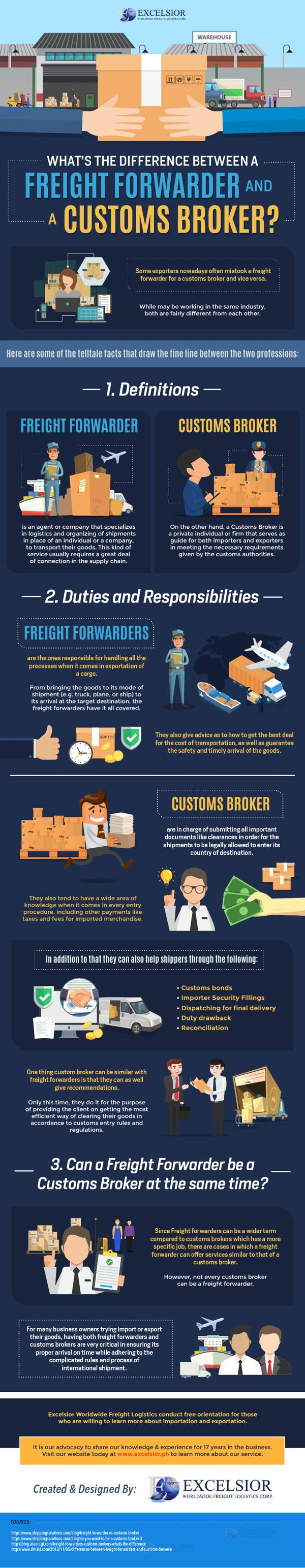 What's the Difference Between a Freight Forwarder and a Customs Broker 1