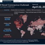 SAS uses analytics, AI to empower community and track pandemic