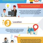Finding the Right Graphic Design Outsourcing Agency in the Philippines – Things to Consider